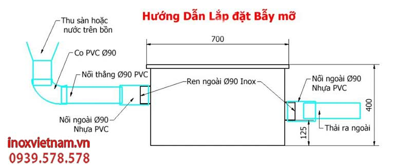 hướng dẫn lắp đặt bể tách mỡ inox http://inoxvietnam.vn/san-pham/bay-mo-inox-299.html