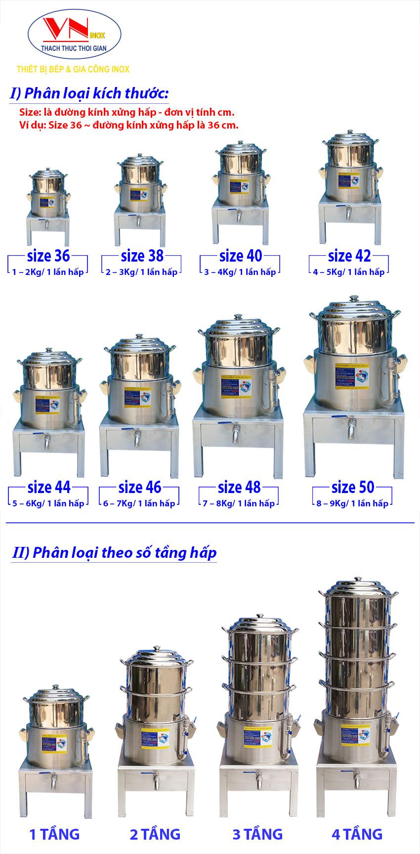 Phân loại nồi hấp xôi điện công nghiệp tại Inox Việt Nam