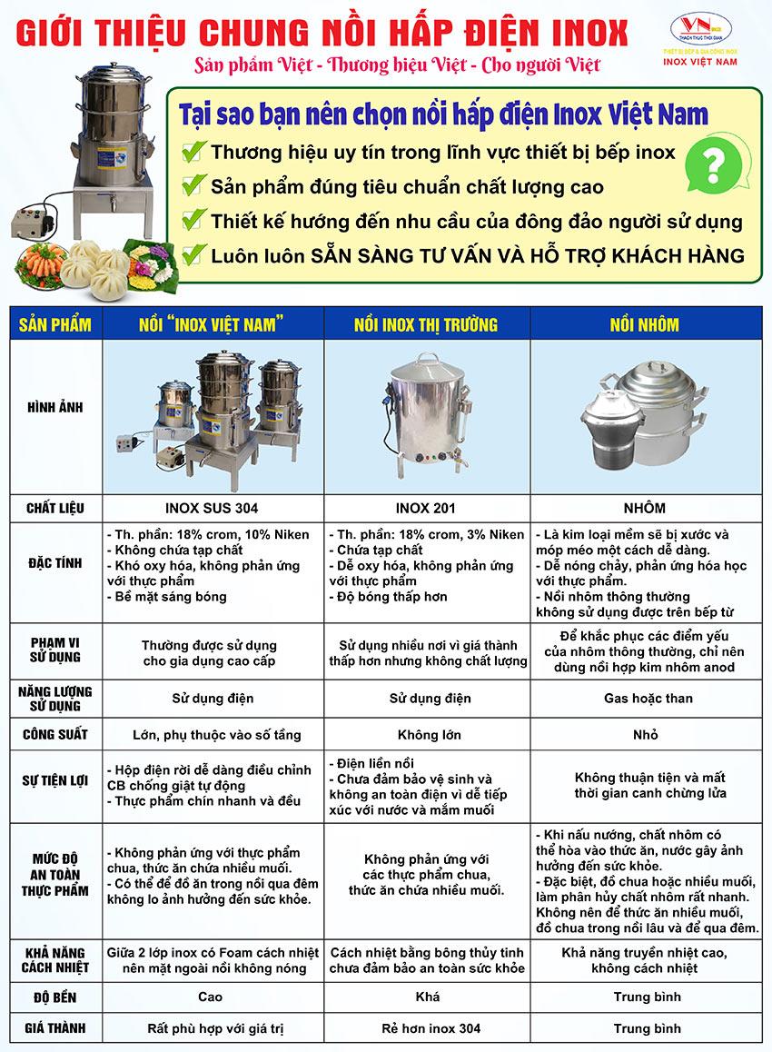 So sánh các loại nồi hấp cơm tấm bằng điện